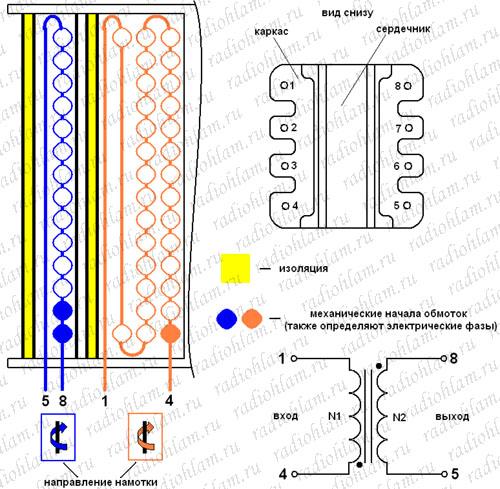 Импульсный трансформатор 23