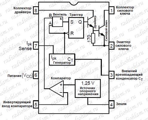 ICL 34063 PDF