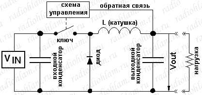 Схема buck-конвертера